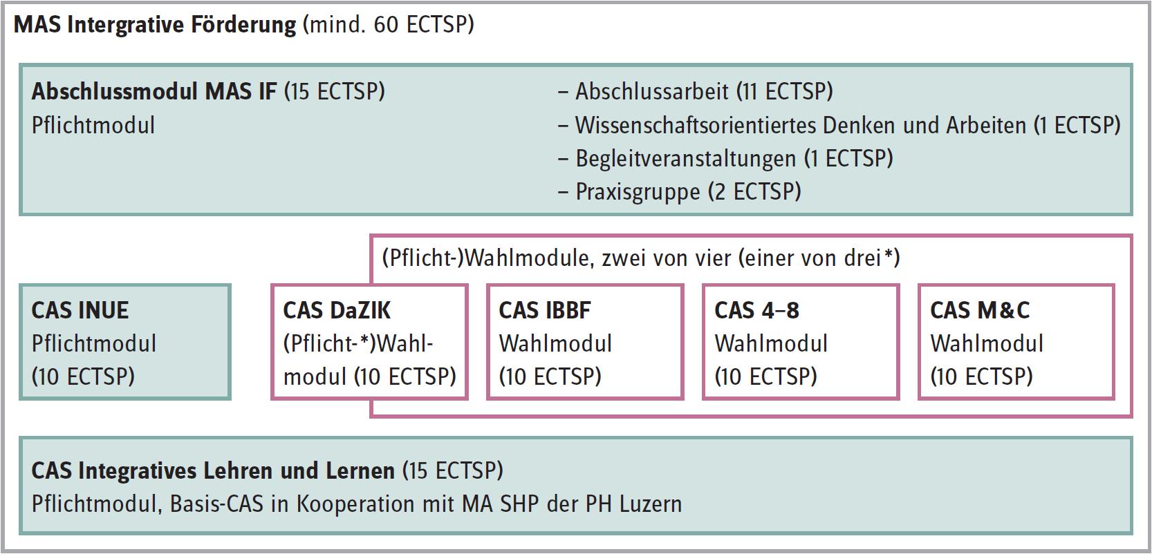 Fein Bester Drahtspleiß Fotos - Elektrische Schaltplan-Ideen ...