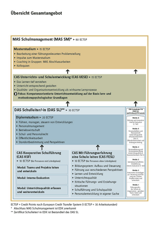 WB_MAS_Schulmanagement_10-18_20181009.jpg