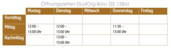 Öffnungszeiten StudOrg